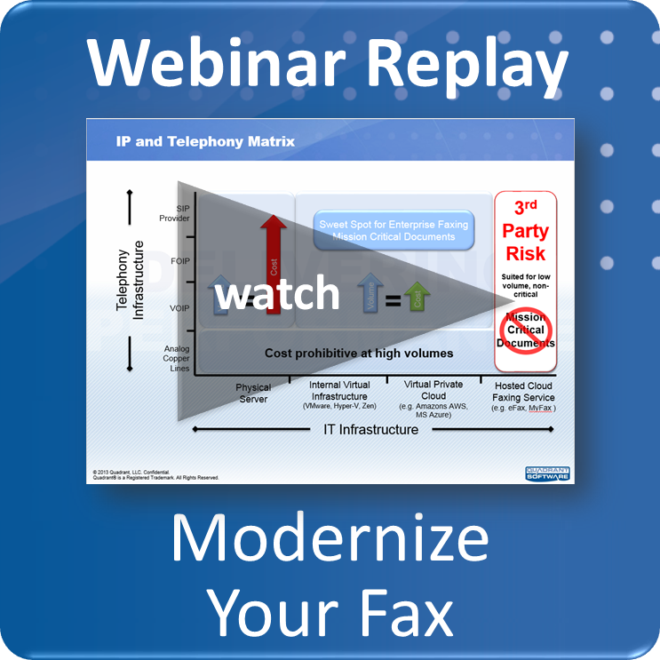 Modernize your Fax - Webinar Replay